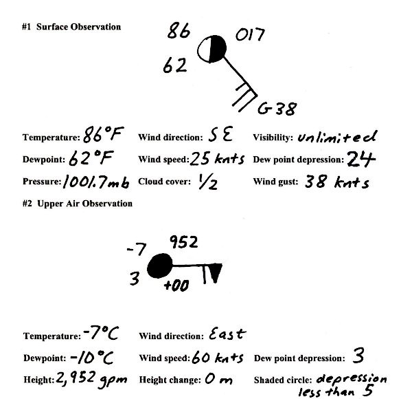 How To Read Wind Speed On A Weather Map.Surface And Upper Air Observations
