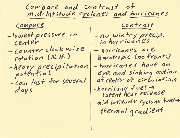 compare contrast essay on hurricanes tornadoes